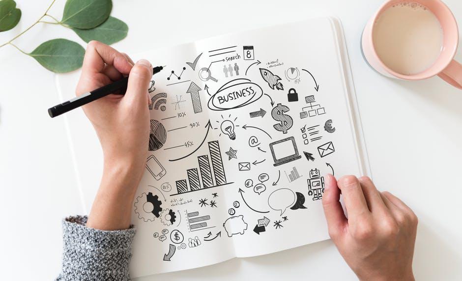 business technologies